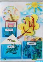 Новости из детского сада «Золотой петушок».  Лэпбук «Времена года» своими руками.